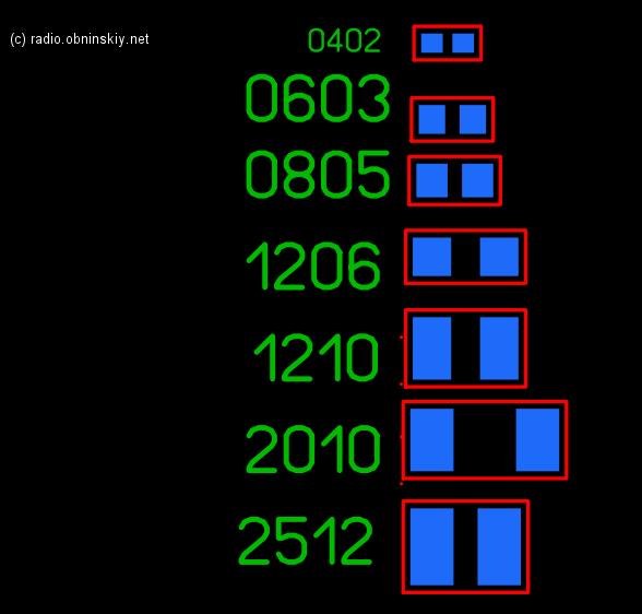 SMD формфактор резисторы СМДшные